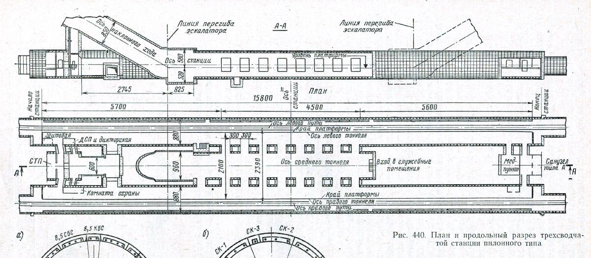 Схема технологической станции метро