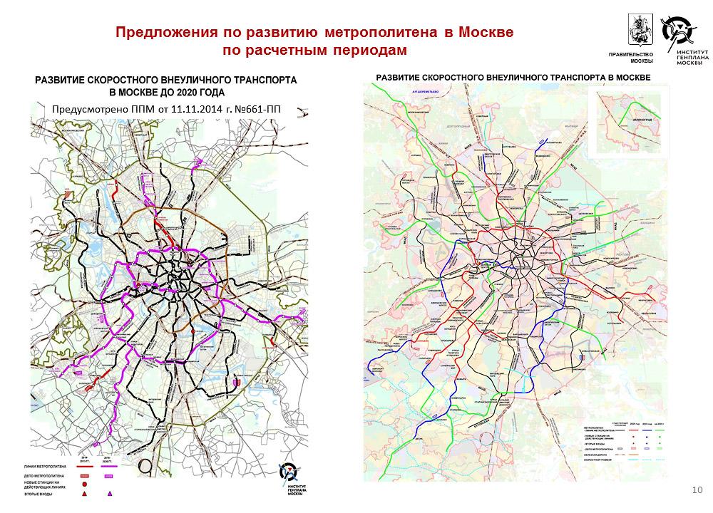 развитие метрополитена все