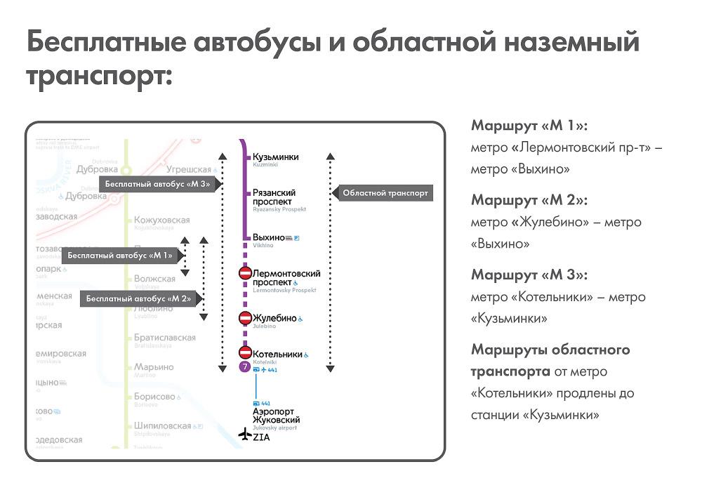 Закрытие ТКЛ от станции «Выхино» до станции «Котельники» с 28 октября по 3 ноября!