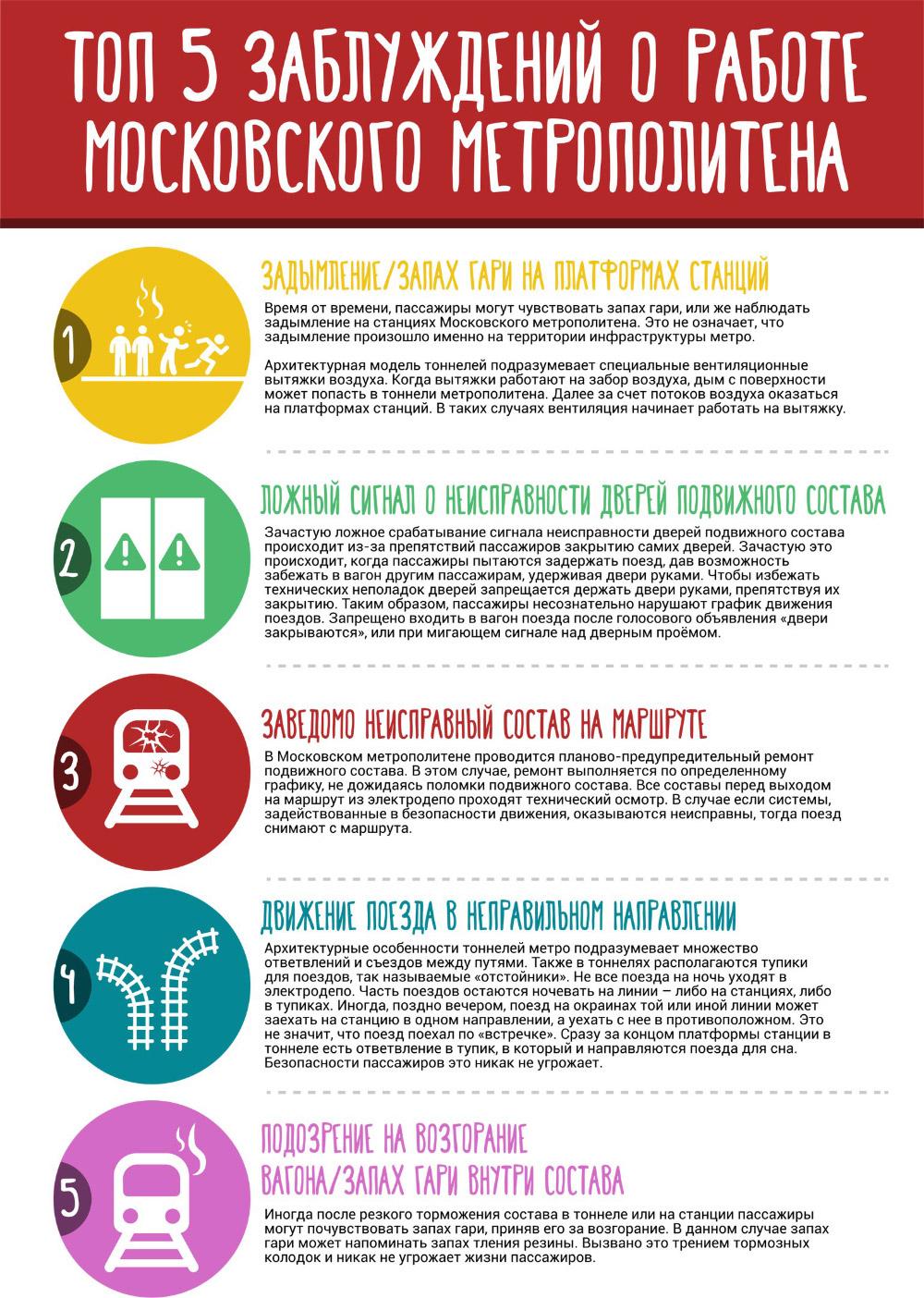 пять самых популярных заблуждений о метро