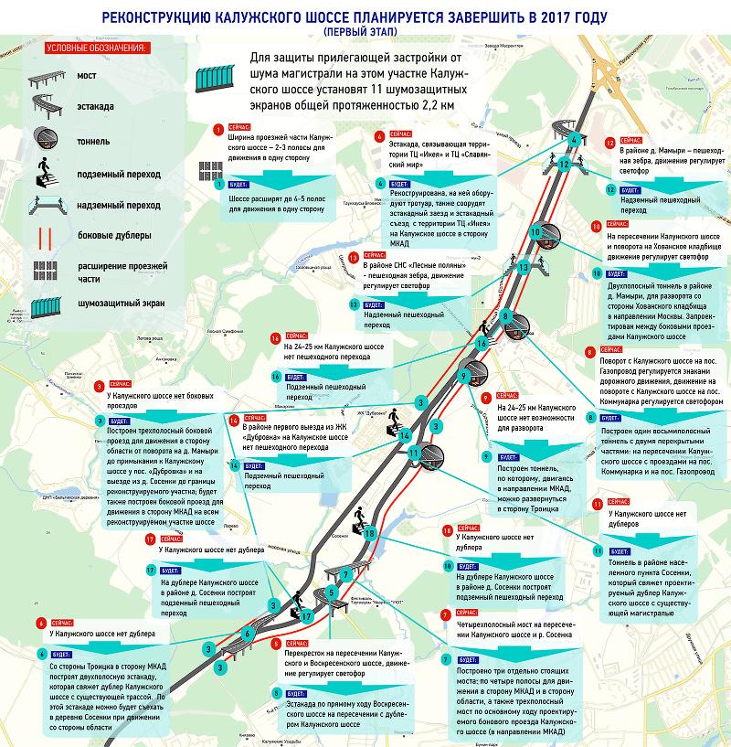 управление как доезать общественным транспортом до п минзаг год