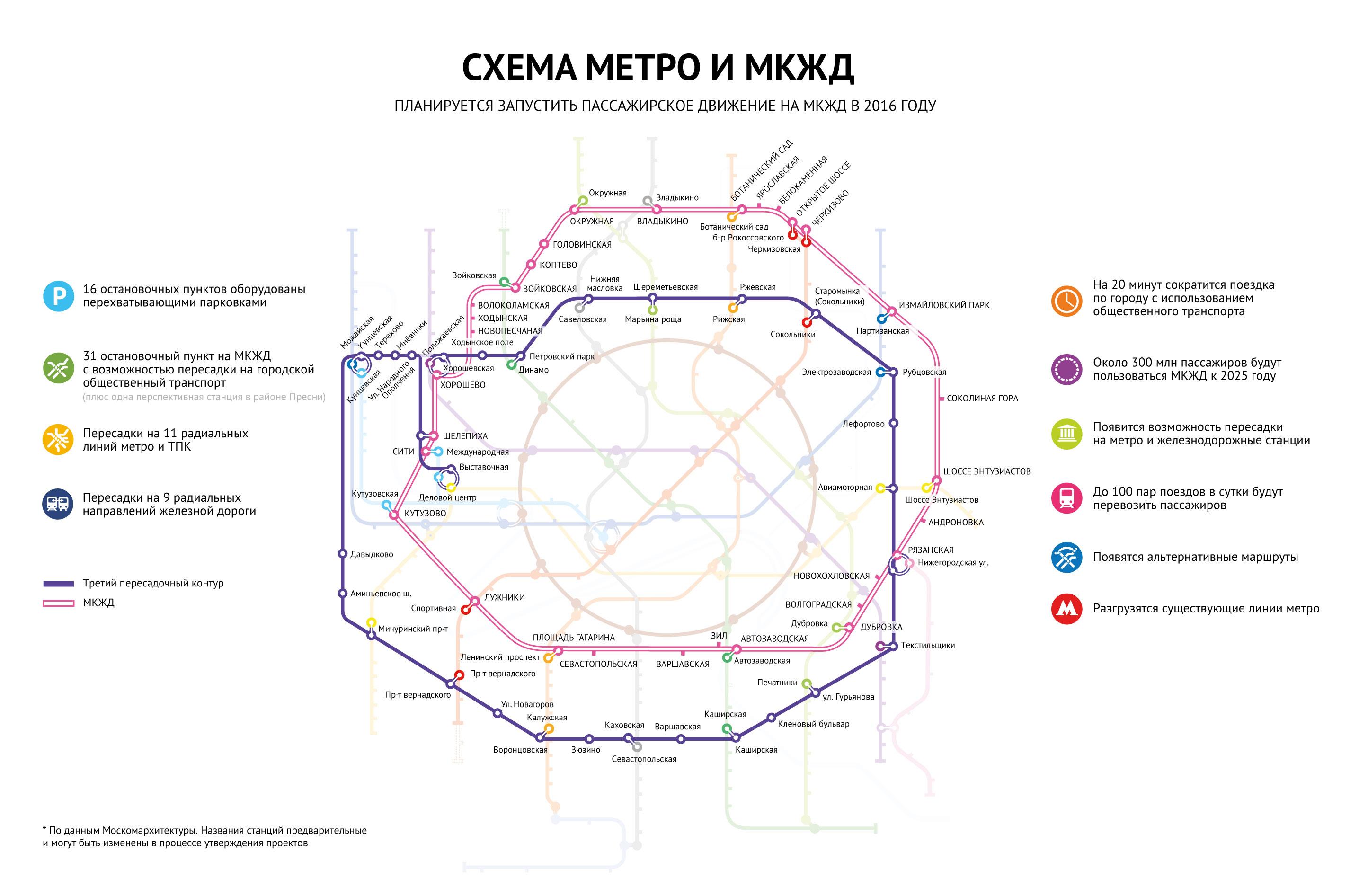 Схема третьего пересадочного контура тпк московского метрополитена