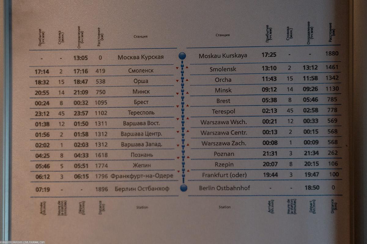 Протестировал новый поезд РЖД «Москва-Берлин»