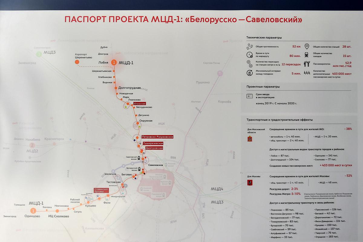 Между МЦД и метрополитеном будет бесплатная пересадка! будет, будут, человек, поезда, платформы, Сетунь, миллиона, метро, проект, реконструкция, Москвы, пунктов, тысячи, сутки, пересадок, пассажиров, пригородных, области, «Иволга», вырастет